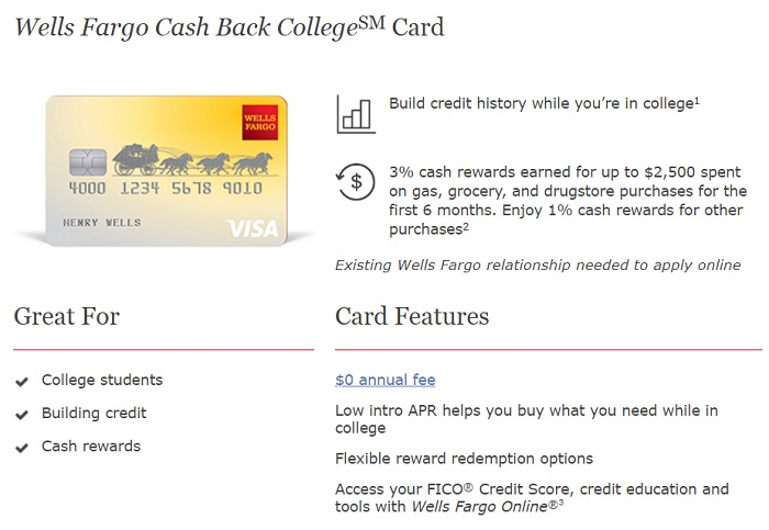 wells fargo credit cards