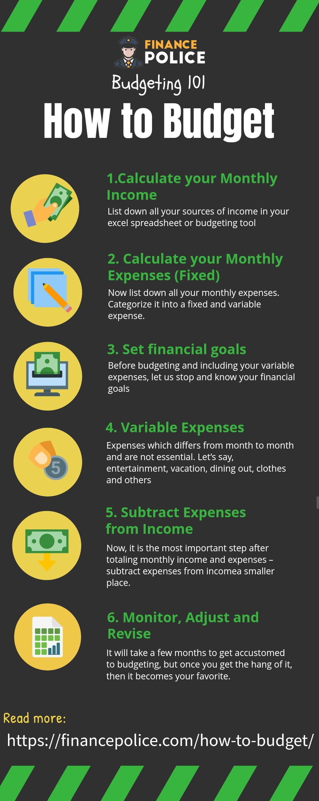 how to budget infographic